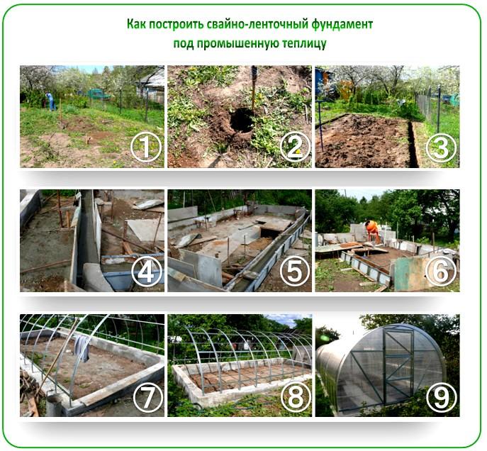 Этапы строительства свайно-ленточного фундамента