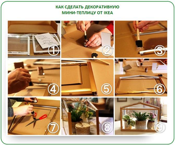 Мини-теплица от IKEA
