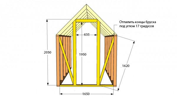 Передняя стенка теплицы