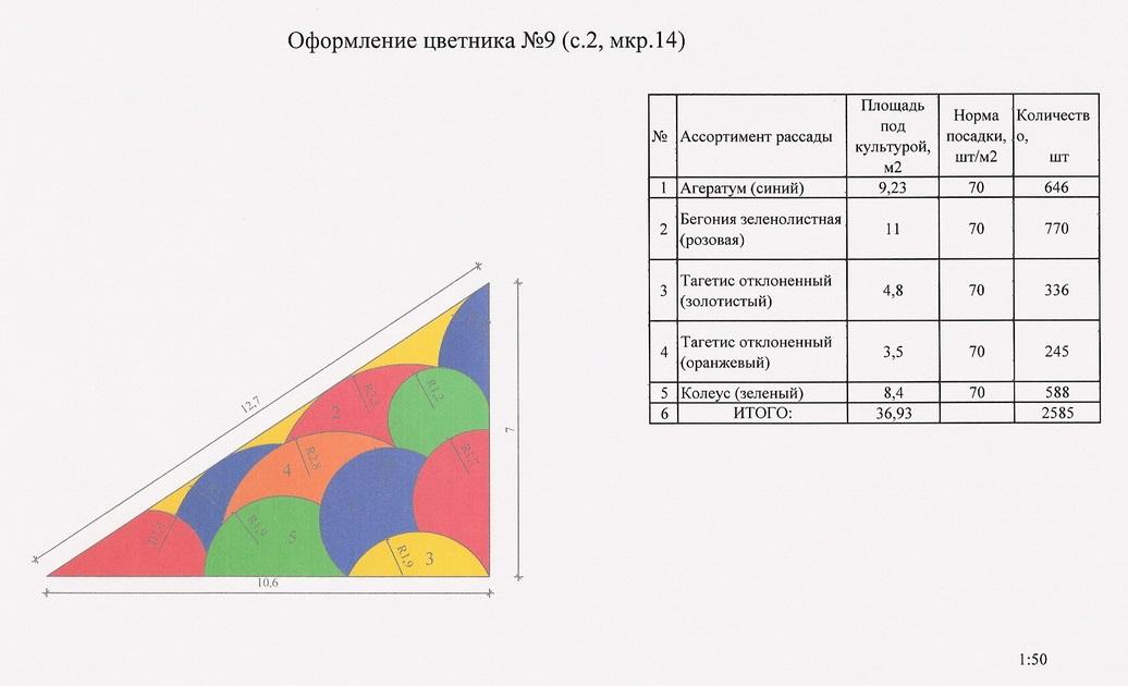 Схема клумбы треугольной формы